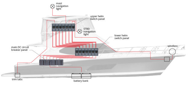 Traditional Yacht Wiring Concept